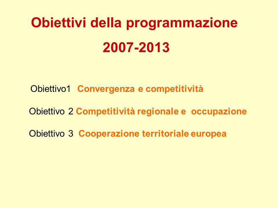 Obiettivo1 Convergenza e competitività Obiettivo 2 Competitività regionale e occupazione Obiettivo 3 Cooperazione territoriale europea Obiettivi della