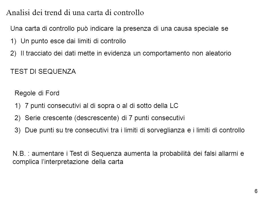 6 Analisi dei trend di una carta di controllo Una carta di controllo può indicare la presenza di una causa speciale se 1)Un punto esce dai limiti di c