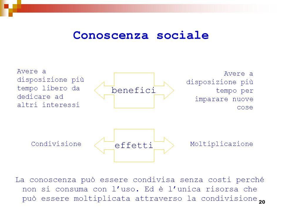 21 Conoscenza sociale La condivisione rende sapiente il collettivo senza che diventino sapienti i singoli individui(specialisti).