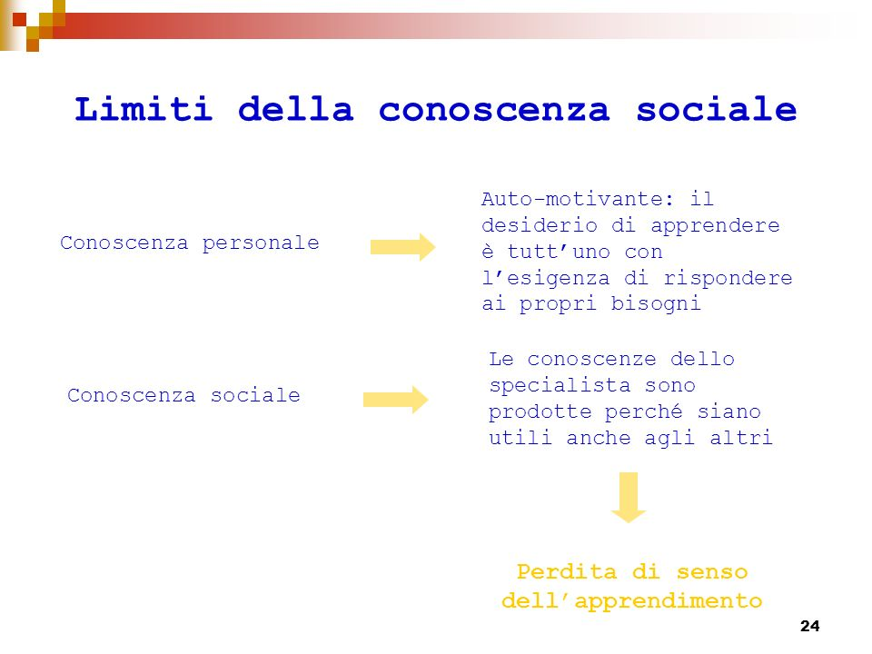 25 Limiti della conoscenza sociale Affinchè qualcuno studi è necessario che siano predisposti meccanismi che rendano conveniente farlo Motivazioni: economiche, etiche, sociali, di prestigio,...