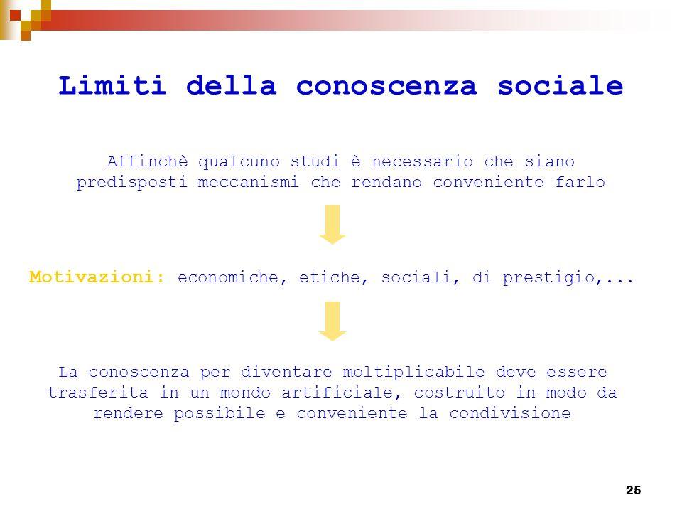 26 Limiti della conoscenza sociale Ma un soggetto collettivo è in grado sempre di motivare i singoli membri ad agire nellinteresse comune.