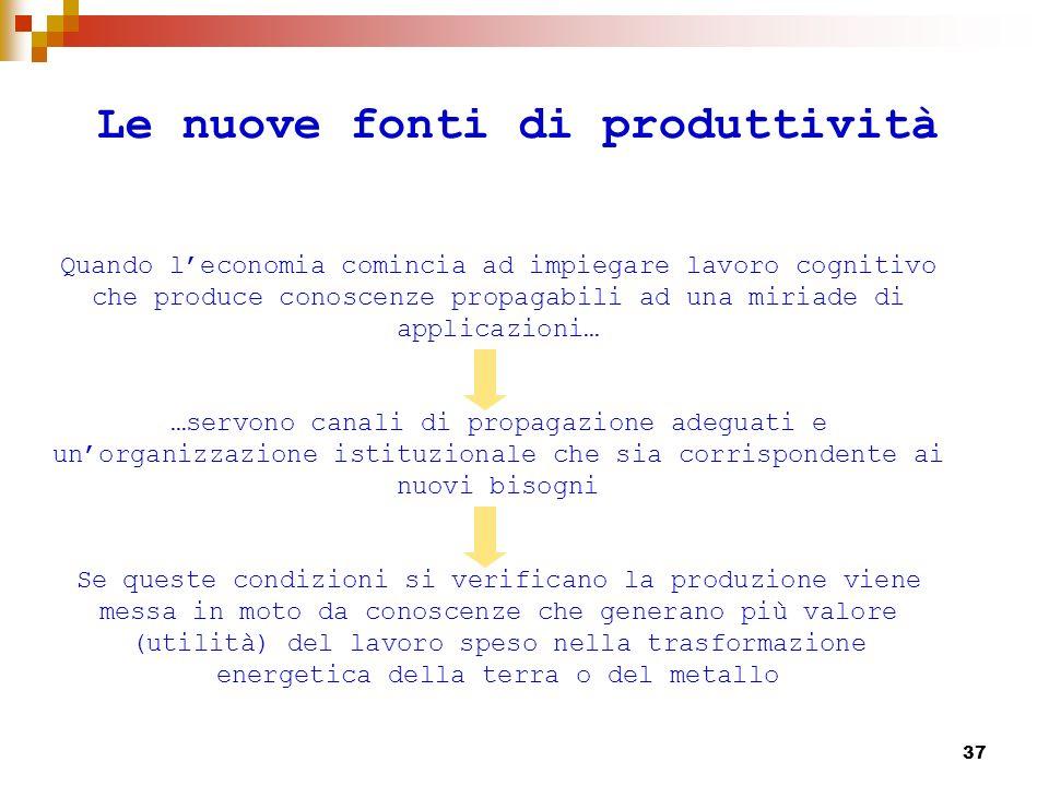 38 Le nuove fonti di produttività Lavoro energetico Lavoro cognitivo Non si lavora più per realizzare apprendimenti rapidi ma per produrre conoscenze che diventeranno: Obiettivo di lungo periodo Eccedenze cognitive Capitale cognitivo Conoscenze da usare in tempi differiti Conoscenze da conservare perché potrebbero diventare utili in futuro