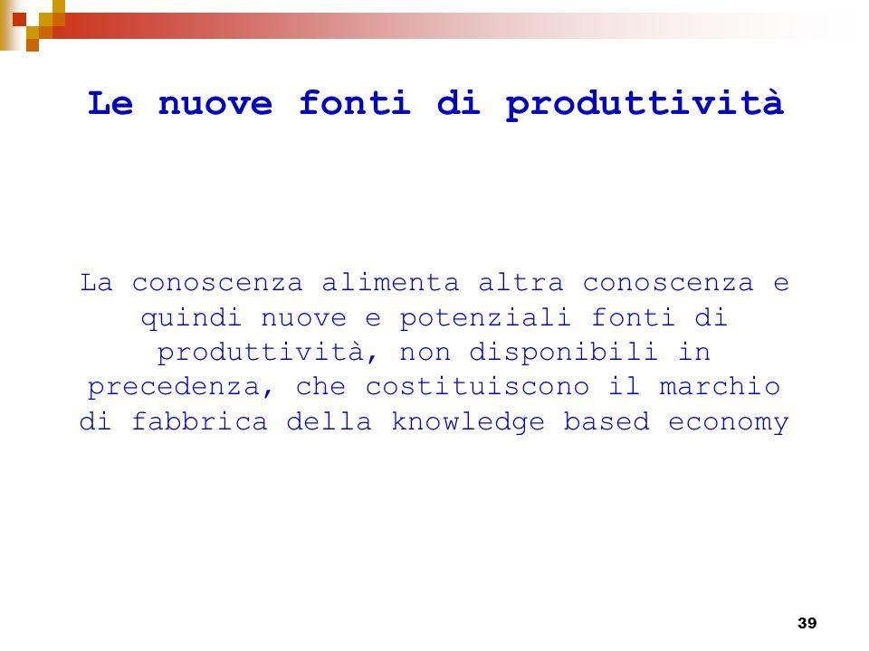 40 Le nuove fonti di produttività 1.