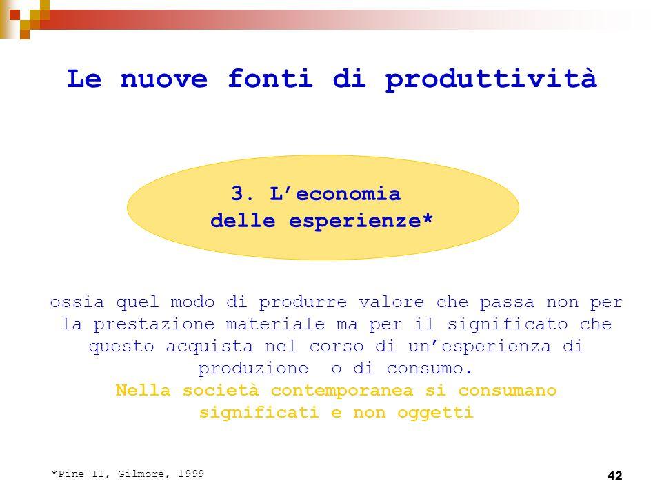 43 Le nuove fonti di produttività...