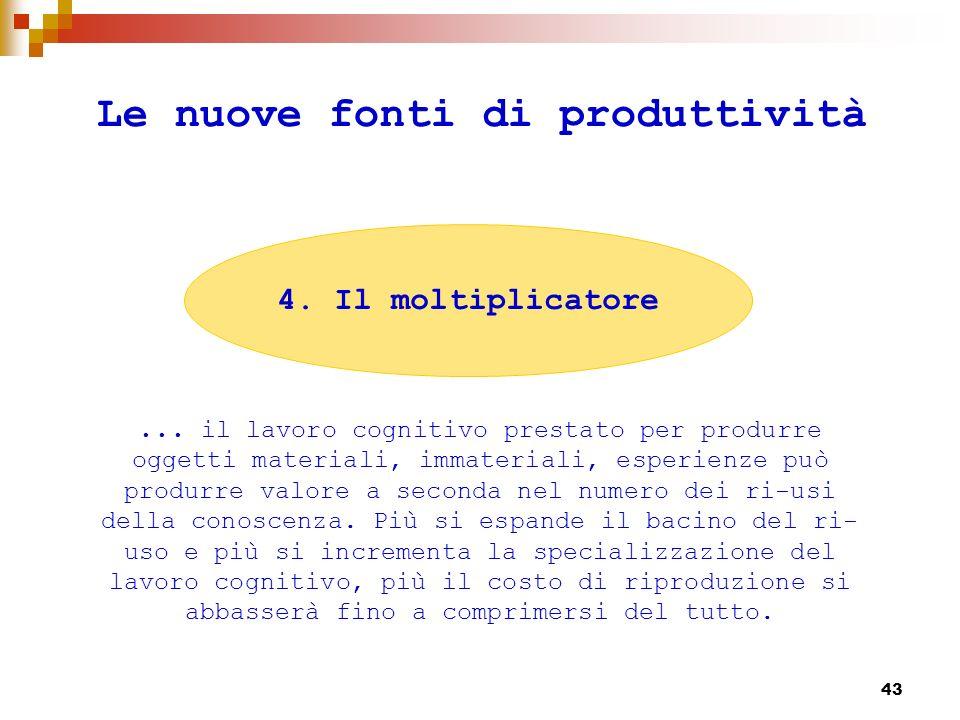 44 Le nuove fonti di produttività...ossia la possibilità di trovare, nella propagazione delle conoscenze, cose diverse da quelle che si stavano inizialmente cercando 5.