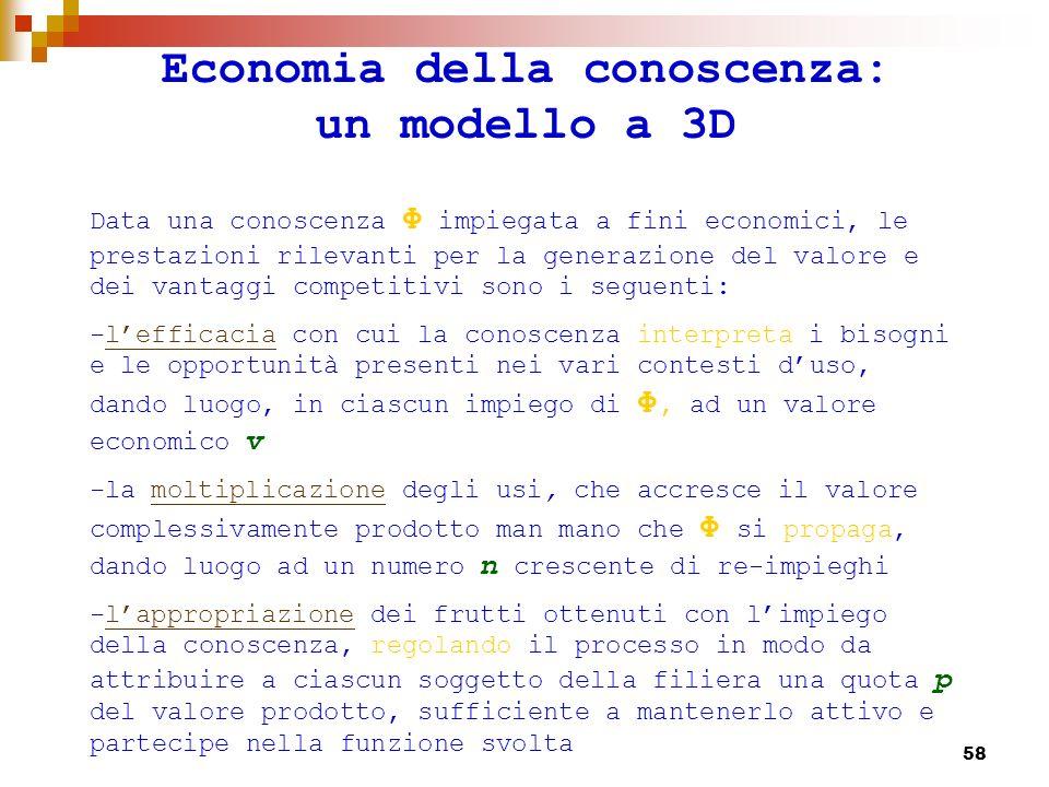 59 Economia della conoscenza: un modello a 3D Si tratta di aspetti distinti ma strettamente complementari: la prestazione cognitiva richiesta alla conoscenza deve, infatti, renderla efficace, moltiplicabile e appropriabile allo stesso tempo Il valore di una conoscenza scaturisce dallazione congiunta dei tre drivers che la qualificano, quindi, nelle tre dimensioni Nel dettaglio: V = f(v,n) Valore generato complessivamente dalla filiera E = f(v,n,p) Valore estratto cha va a ciascun particolare soggetto della filiera