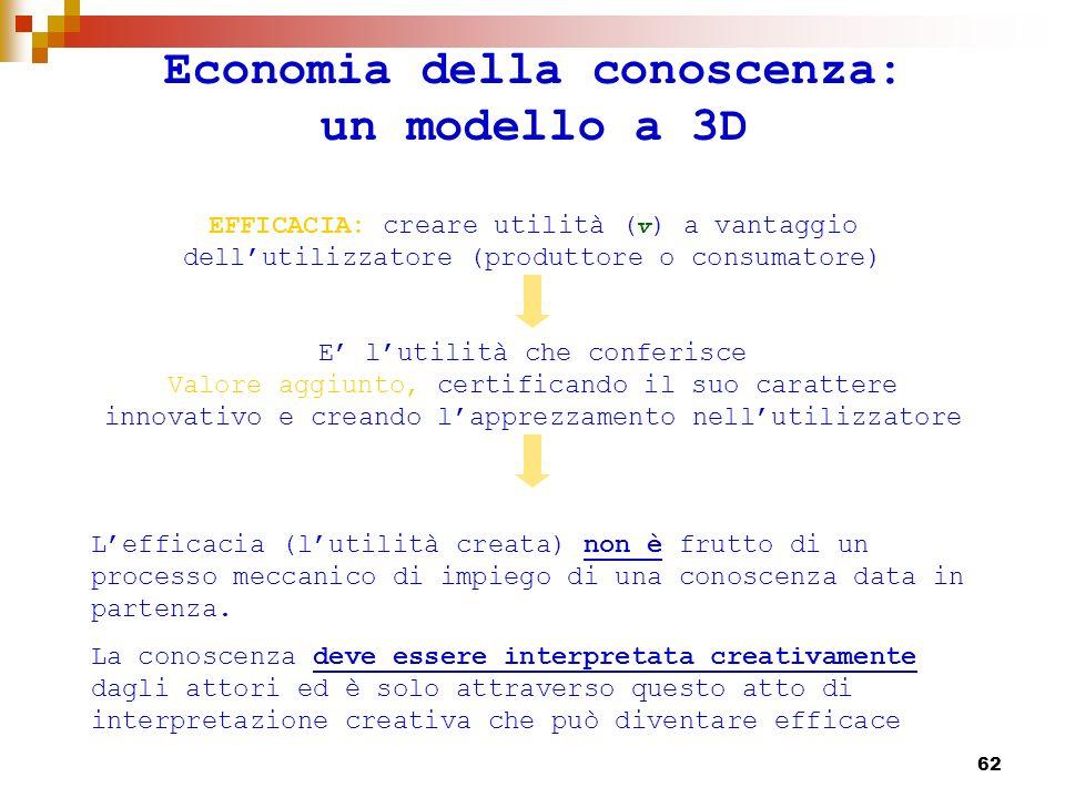 63 Economia della conoscenza: un modello a 3D Lefficacia si manifesta in due modi molto differenti 1.
