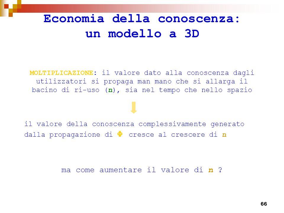 67 Economia della conoscenza: un modello a 3D 1.