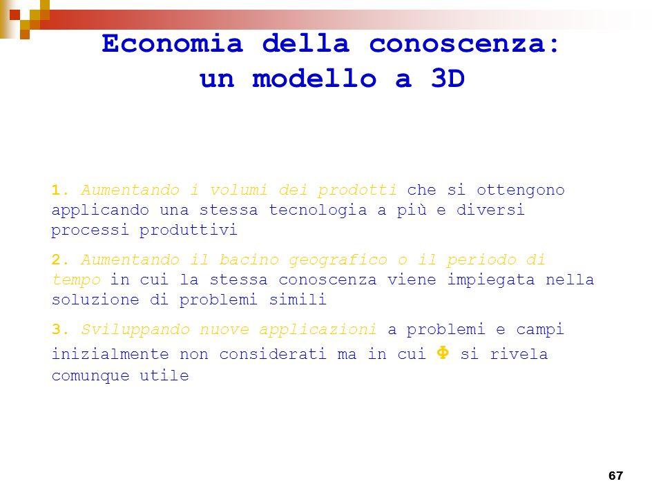 68 Economia della conoscenza: un modello a 3D Ciò che fa della conoscenza una risorsa assolutamente peculiare è la sua replicabilità che si realizza a costi decrescenti.