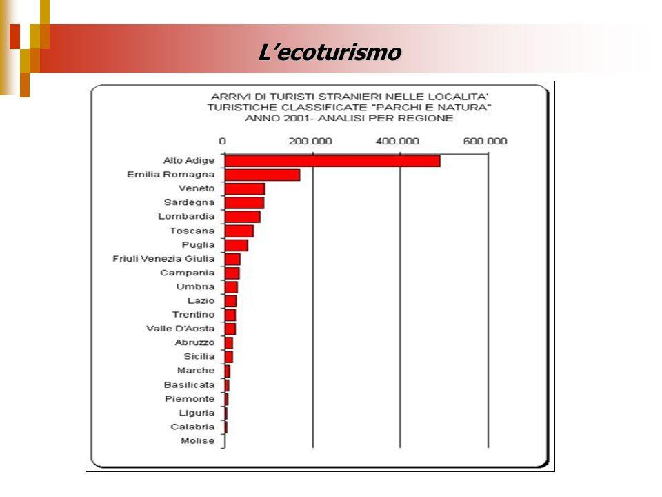 Lesperienza Italiana Anni 70: diffusione dei musei di arti e tradizioni popolari.