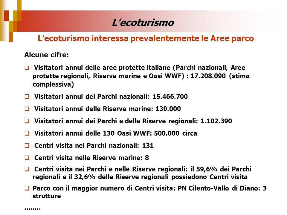 Alcune cifre: Visitatori annui delle aree protette italiane (Parchi nazionali, Aree protette regionali, Riserve marine e Oasi WWF) : 17.208.090 (stima