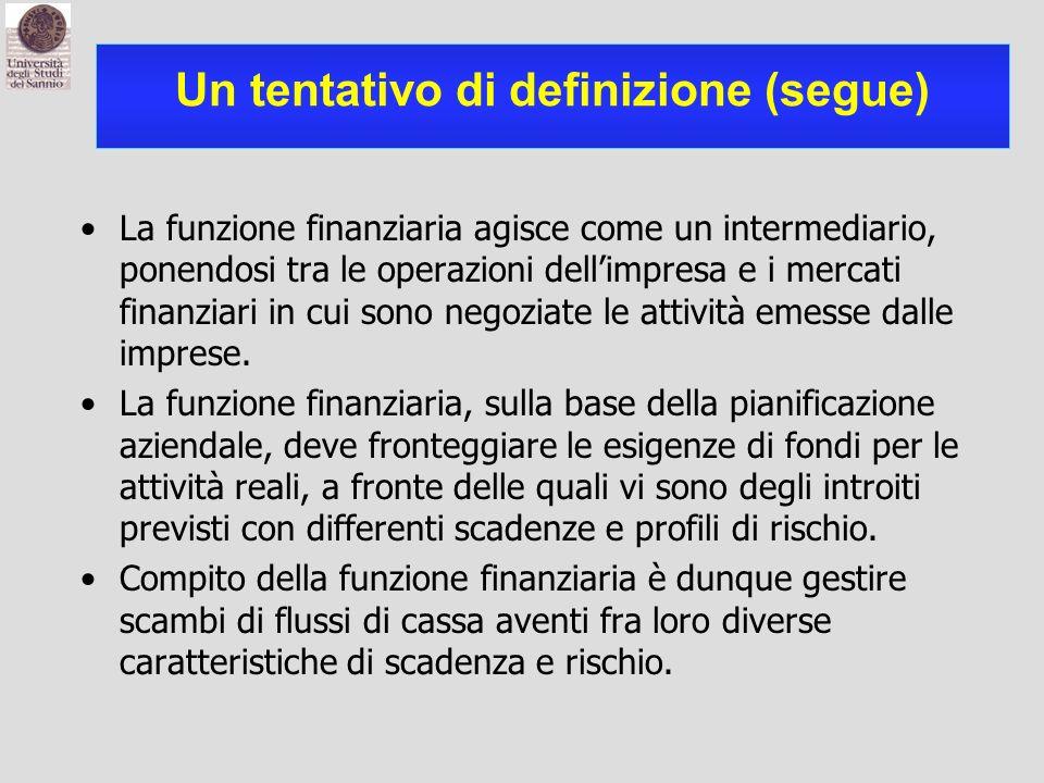 La funzione finanziaria agisce come un intermediario, ponendosi tra le operazioni dellimpresa e i mercati finanziari in cui sono negoziate le attività