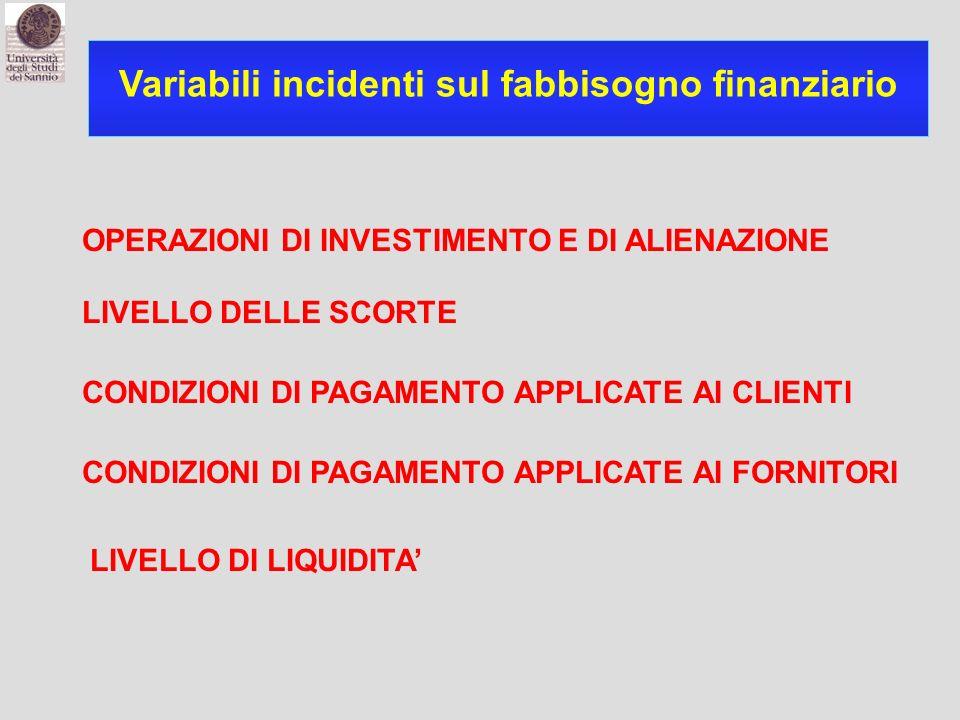 Variabili incidenti sul fabbisogno finanziario OPERAZIONI DI INVESTIMENTO E DI ALIENAZIONE LIVELLO DELLE SCORTE CONDIZIONI DI PAGAMENTO APPLICATE AI C