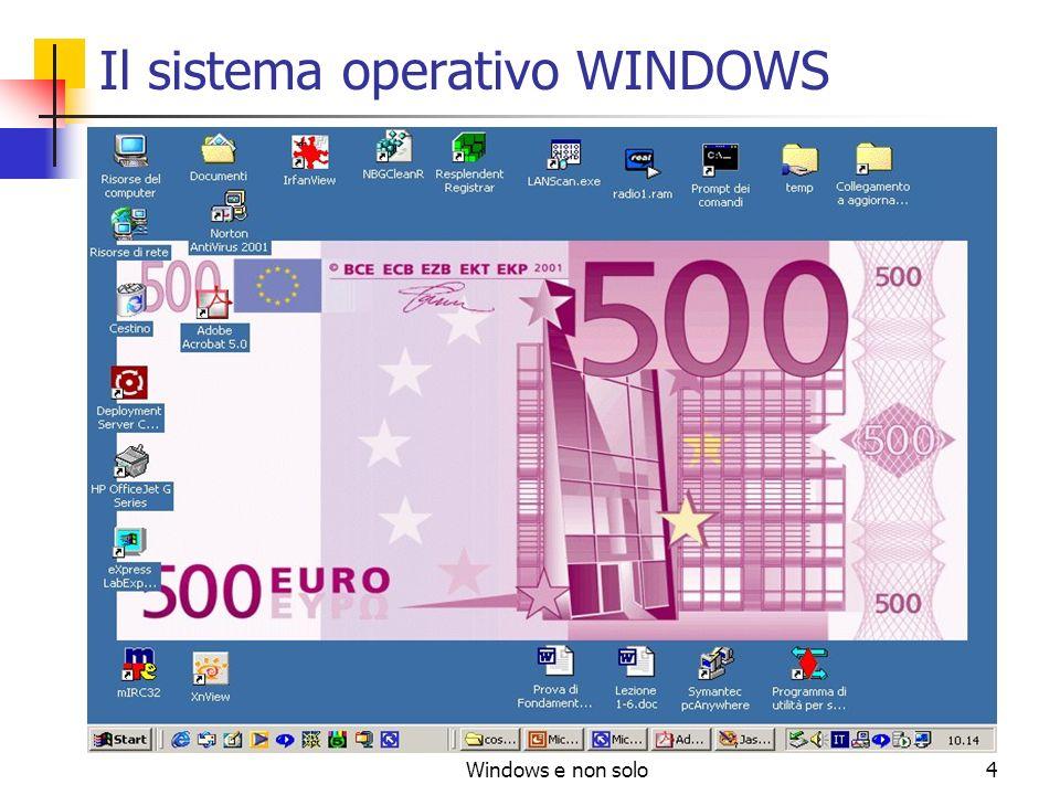 Windows e non solo5 Il Pannello di Controllo 1.Account utente 2.Connessioni di rete 3.Opzioni Internazionali 4.Schermo 5.Sistema 6.Strumenti di Amministrazione
