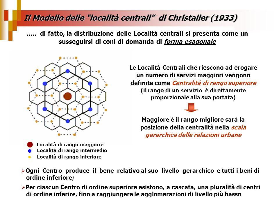 Ogni Centro produce il bene relativo al suo livello gerarchico e tutti i beni di ordine inferiore; Per ciascun Centro di ordine superiore esistono, a