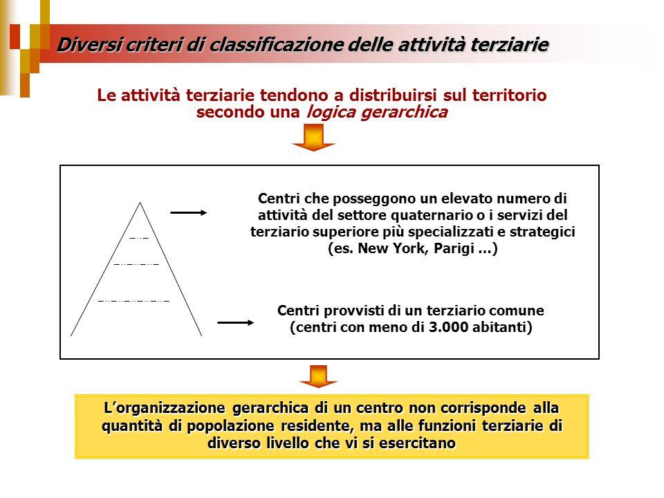 Le attività terziarie tendono a distribuirsi sul territorio secondo una logica gerarchica Centri che posseggono un elevato numero di attività del sett