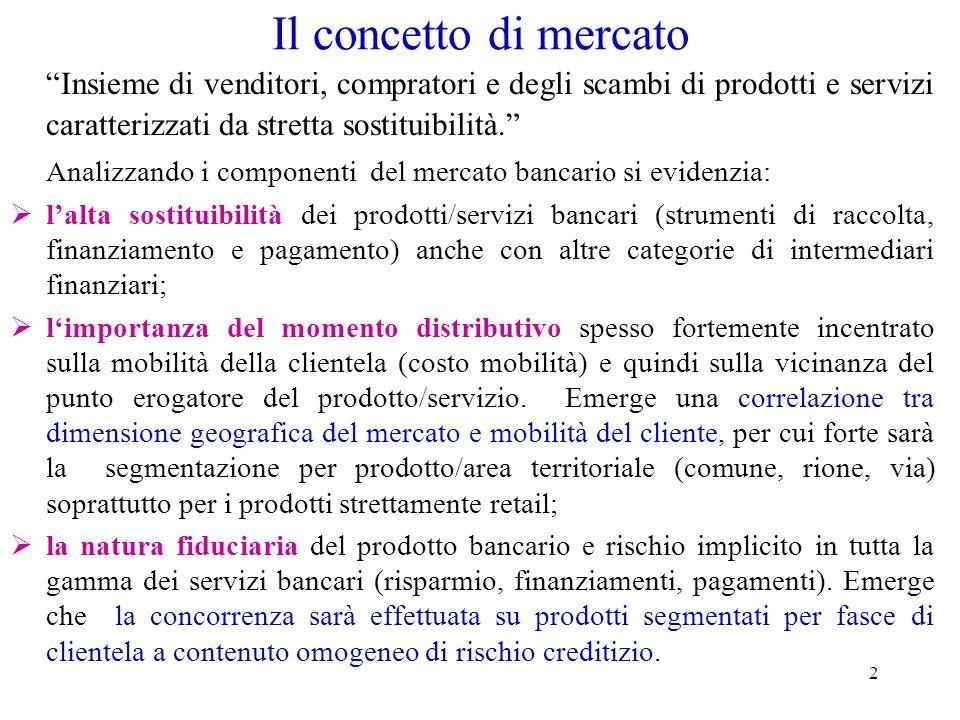 2 Il concetto di mercato Insieme di venditori, compratori e degli scambi di prodotti e servizi caratterizzati da stretta sostituibilità. Analizzando i