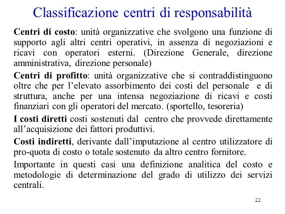 22 Classificazione centri di responsabilità Centri di costo: unità organizzative che svolgono una funzione di supporto agli altri centri operativi, in