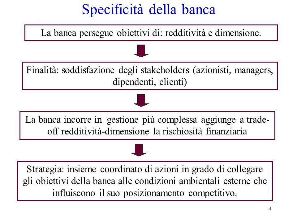 4 Specificità della banca La banca persegue obiettivi di: redditività e dimensione. Finalità: soddisfazione degli stakeholders (azionisti, managers, d