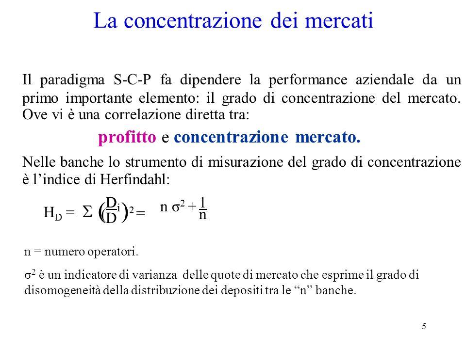 5 La concentrazione dei mercati Il paradigma S-C-P fa dipendere la performance aziendale da un primo importante elemento: il grado di concentrazione d