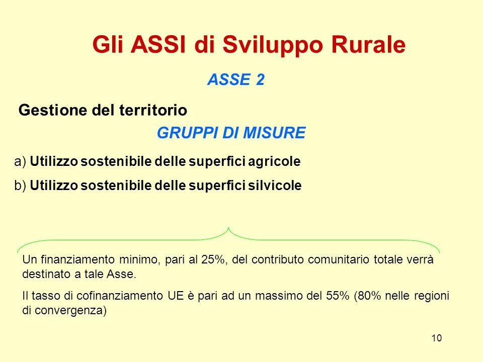 10 Gli ASSI di Sviluppo Rurale ASSE 2 Gestione del territorio GRUPPI DI MISURE a) Utilizzo sostenibile delle superfici agricole b) Utilizzo sostenibil