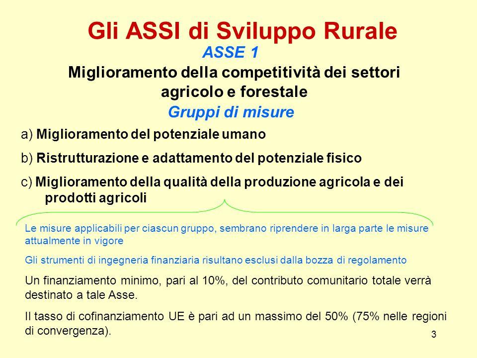 3 Gli ASSI di Sviluppo Rurale ASSE 1 Miglioramento della competitività dei settori agricolo e forestale Gruppi di misure a) Miglioramento del potenzia