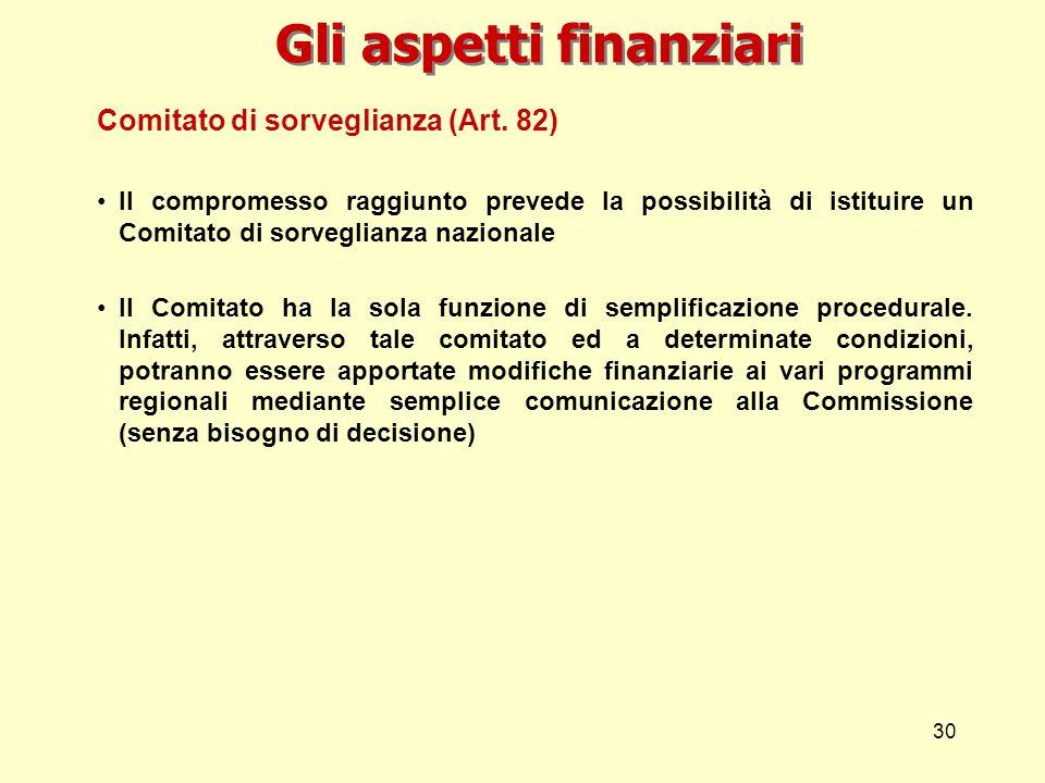 30 Gli aspetti finanziari Comitato di sorveglianza (Art. 82) Il compromesso raggiunto prevede la possibilità di istituire un Comitato di sorveglianza