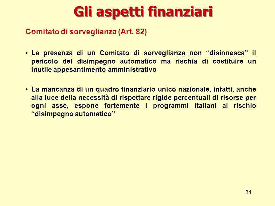 31 Gli aspetti finanziari Comitato di sorveglianza (Art. 82) La presenza di un Comitato di sorveglianza non disinnesca il pericolo del disimpegno auto