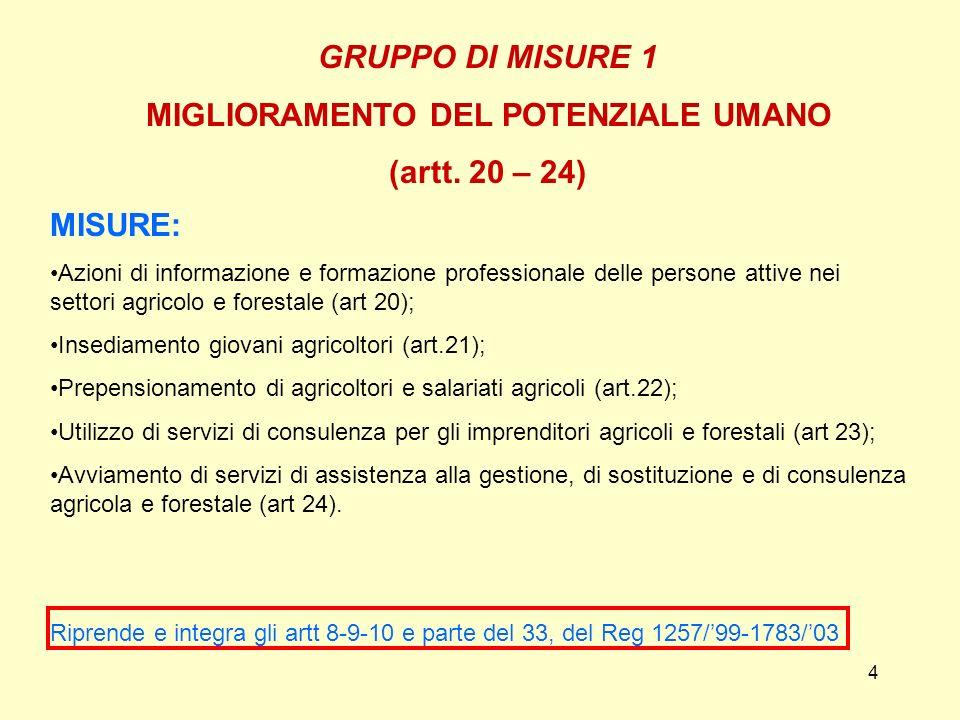 4 GRUPPO DI MISURE 1 MIGLIORAMENTO DEL POTENZIALE UMANO (artt. 20 – 24) MISURE: Azioni di informazione e formazione professionale delle persone attive