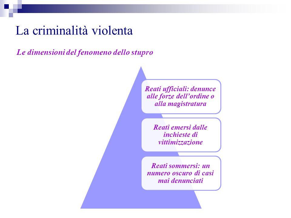 La criminalità violenta Le dimensioni del fenomeno dello stupro Reati ufficiali: denunce alle forze dellordine o alla magistratura Reati emersi dalle