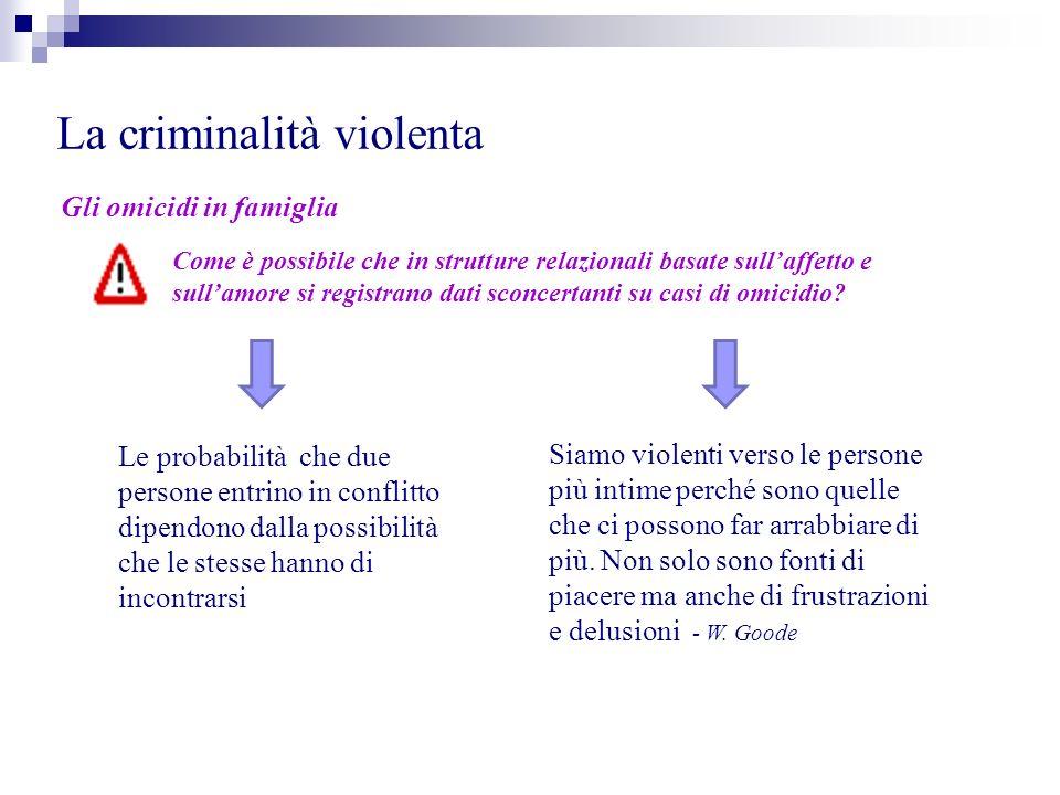 La criminalità violenta Gli omicidi in famiglia Tra gli omicidi familiari più asimmetrici si collocano quelli coniugali: in molti paesi è più spesso il marito ad uccidere la moglie che viceversa.