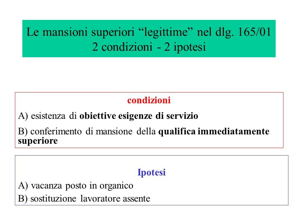 Le mansioni superiori legittime nel dlg. 165/01 2 condizioni - 2 ipotesi condizioni A) esistenza di obiettive esigenze di servizio B) conferimento di
