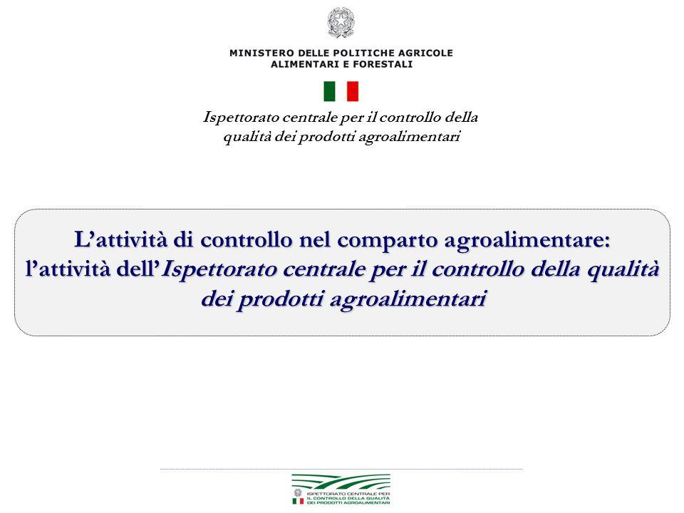 Ripartizione per tipologia di prodotto dellattività svolta dallIspettorato sulle produzioni da Agricoltura biologica Media biennio 2005-2006