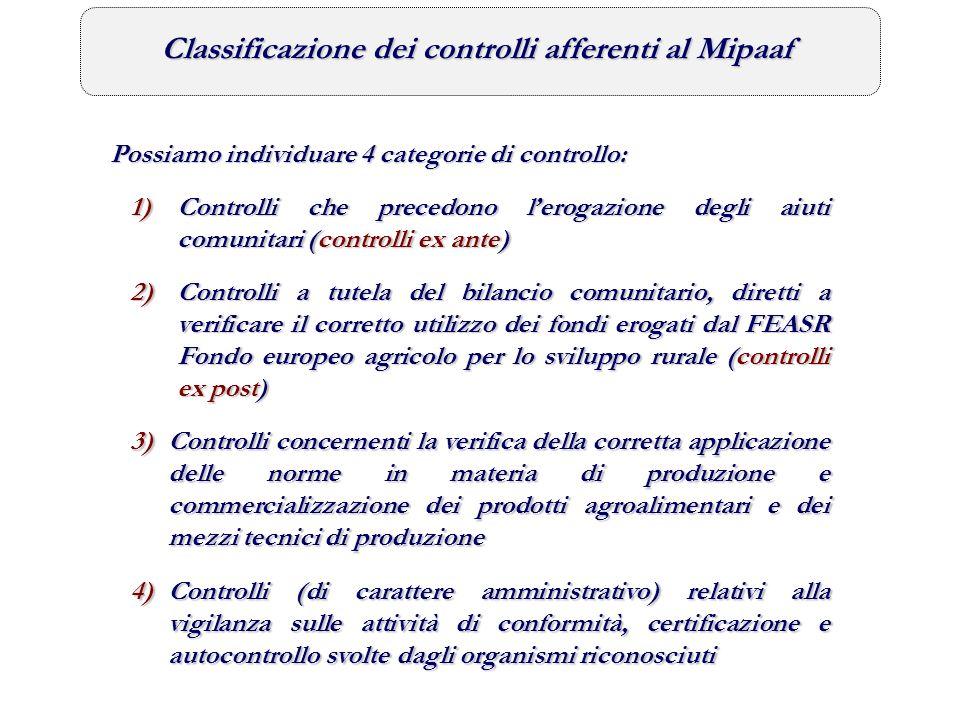 Ripartizione per settore merceologico dellattività svolta dallIspettorato Media biennio 2005-2006