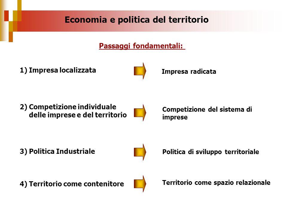1)Impresa localizzata 2) Competizione individuale delle imprese e del territorio 3) Politica Industriale 4) Territorio come contenitore Passaggi fonda