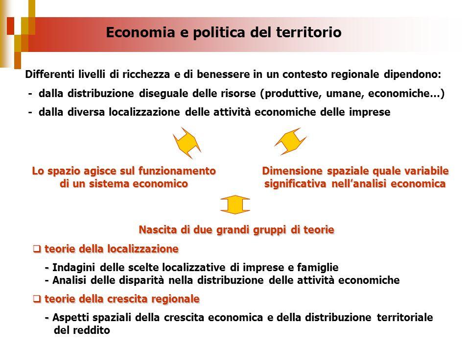 Differenti livelli di ricchezza e di benessere in un contesto regionale dipendono: - dalla distribuzione diseguale delle risorse (produttive, umane, e
