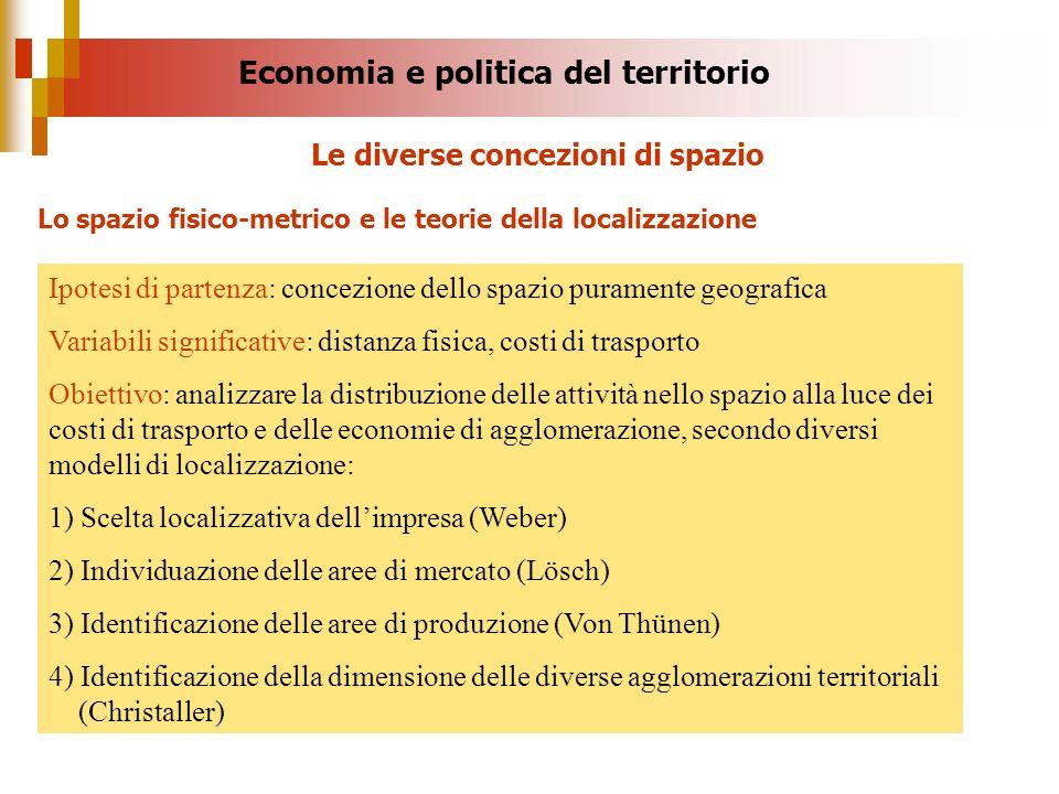 Economia e politica del territorio Ipotesi di partenza: concezione dello spazio puramente geografica Variabili significative: distanza fisica, costi d