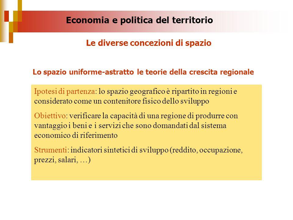 Economia e politica del territorio Ipotesi di partenza: lo spazio geografico è ripartito in regioni e considerato come un contenitore fisico dello svi