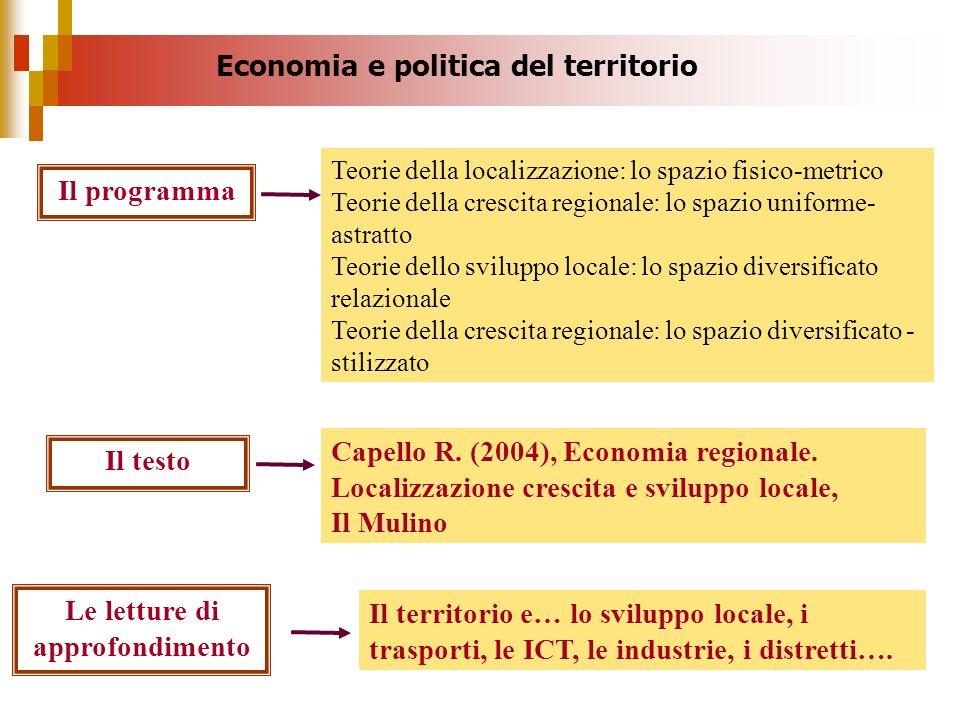 Economia e politica del territorio Il programma Teorie della localizzazione: lo spazio fisico-metrico Teorie della crescita regionale: lo spazio unifo