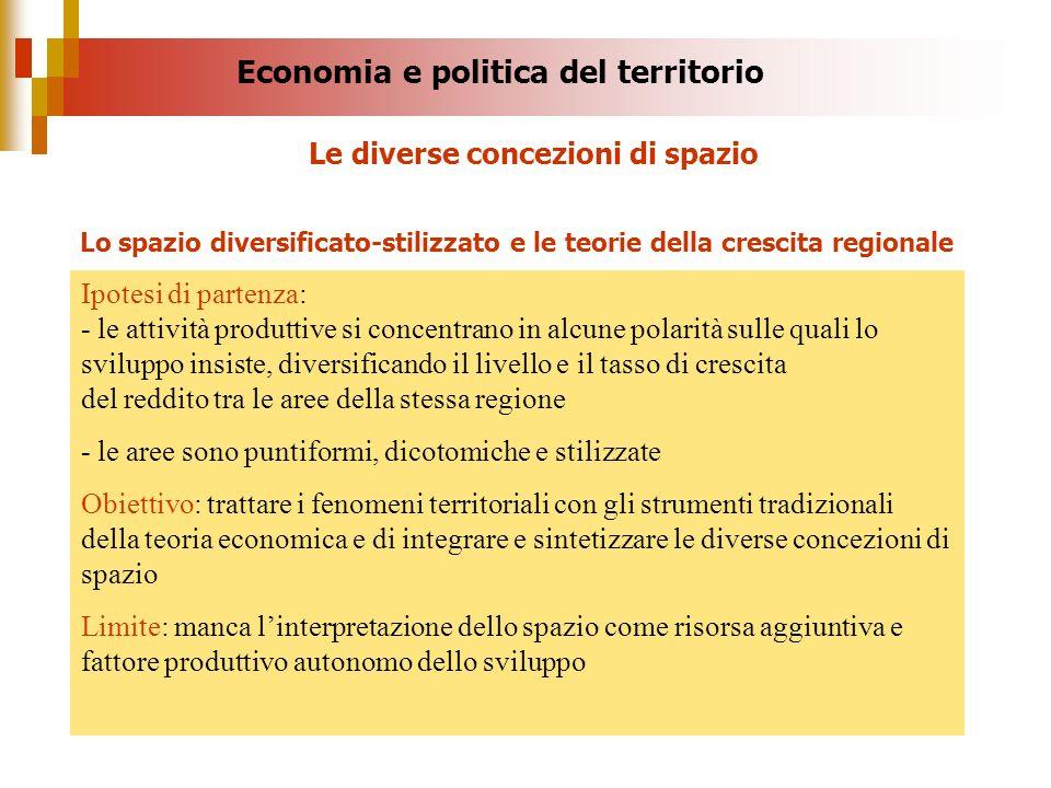 Economia e politica del territorio Ipotesi di partenza: - le attività produttive si concentrano in alcune polarità sulle quali lo sviluppo insiste, di