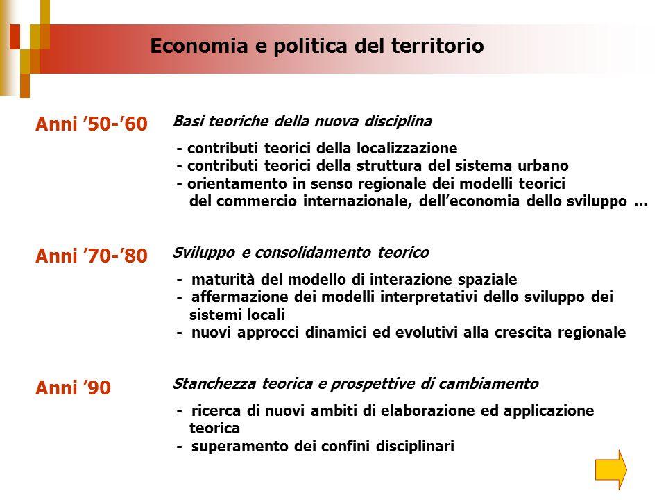 Economia e politica del territorio Anni 50-60 Basi teoriche della nuova disciplina - contributi teorici della localizzazione - contributi teorici dell