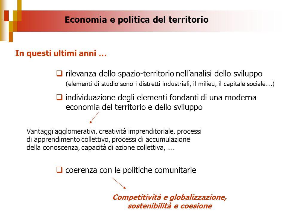 Economia e politica del territorio In questi ultimi anni … rilevanza dello spazio-territorio nellanalisi dello sviluppo (elementi di studio sono i dis