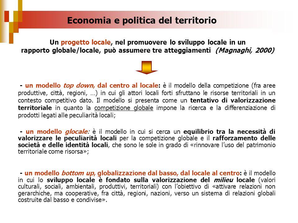 Un progetto locale, nel promuovere lo sviluppo locale in un rapporto globale/locale, può assumere tre atteggiamenti (Magnaghi, 2000) - un modello top