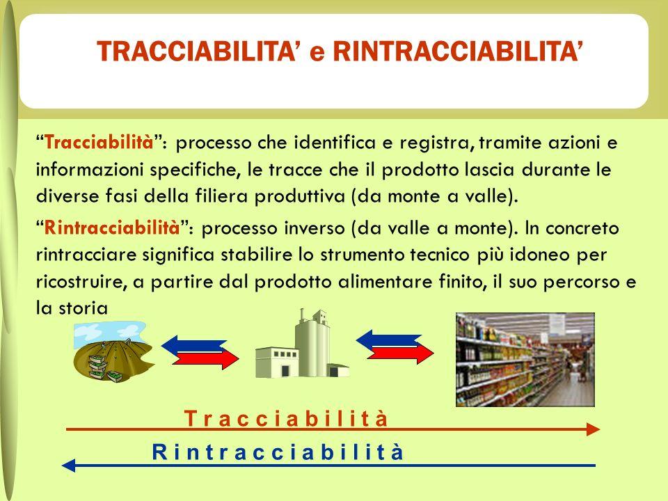 TRACCIABILITA e RINTRACCIABILITA Tracciabilità: processo che identifica e registra, tramite azioni e informazioni specifiche, le tracce che il prodott