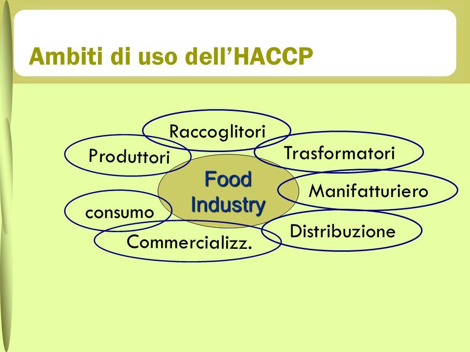 Ambiti di uso dellHACCP FoodIndustry Produttori Raccoglitori Manifatturiero Trasformatori Distribuzione consumo Commercializz.