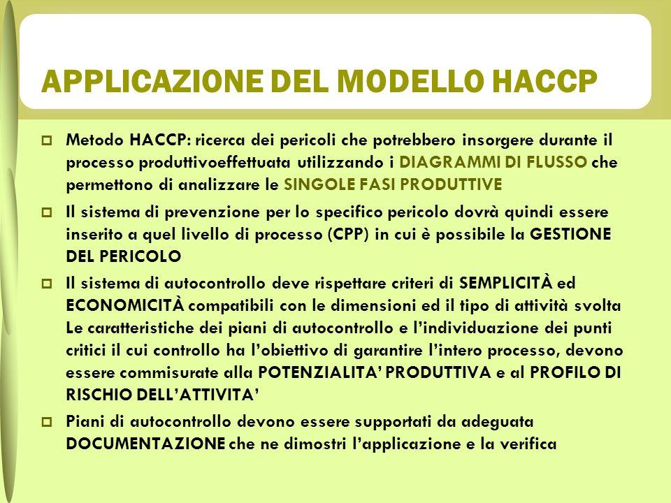 APPLICAZIONE DEL MODELLO HACCP Metodo HACCP: ricerca dei pericoli che potrebbero insorgere durante il processo produttivoeffettuata utilizzando i DIAG