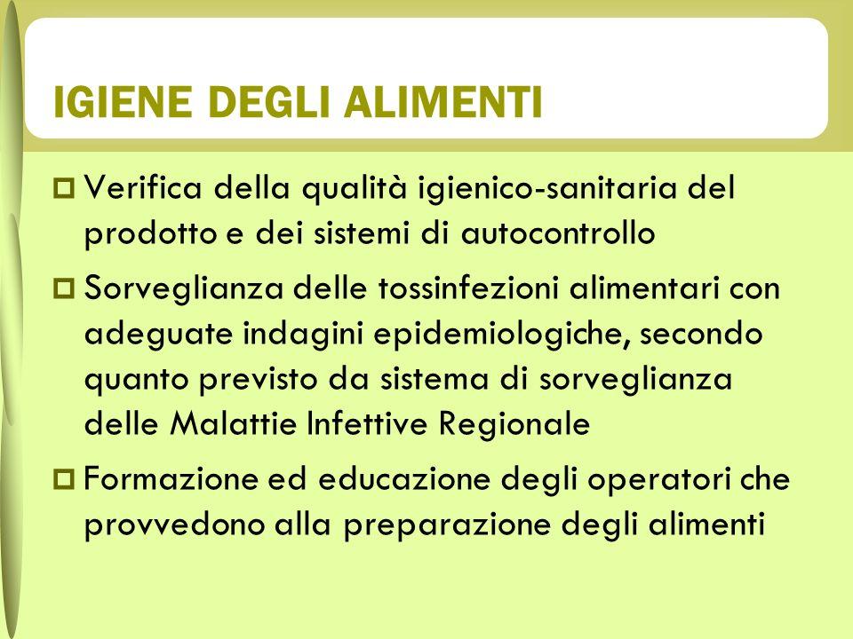 IGIENE DEGLI ALIMENTI Verifica della qualità igienico-sanitaria del prodotto e dei sistemi di autocontrollo Sorveglianza delle tossinfezioni alimentar