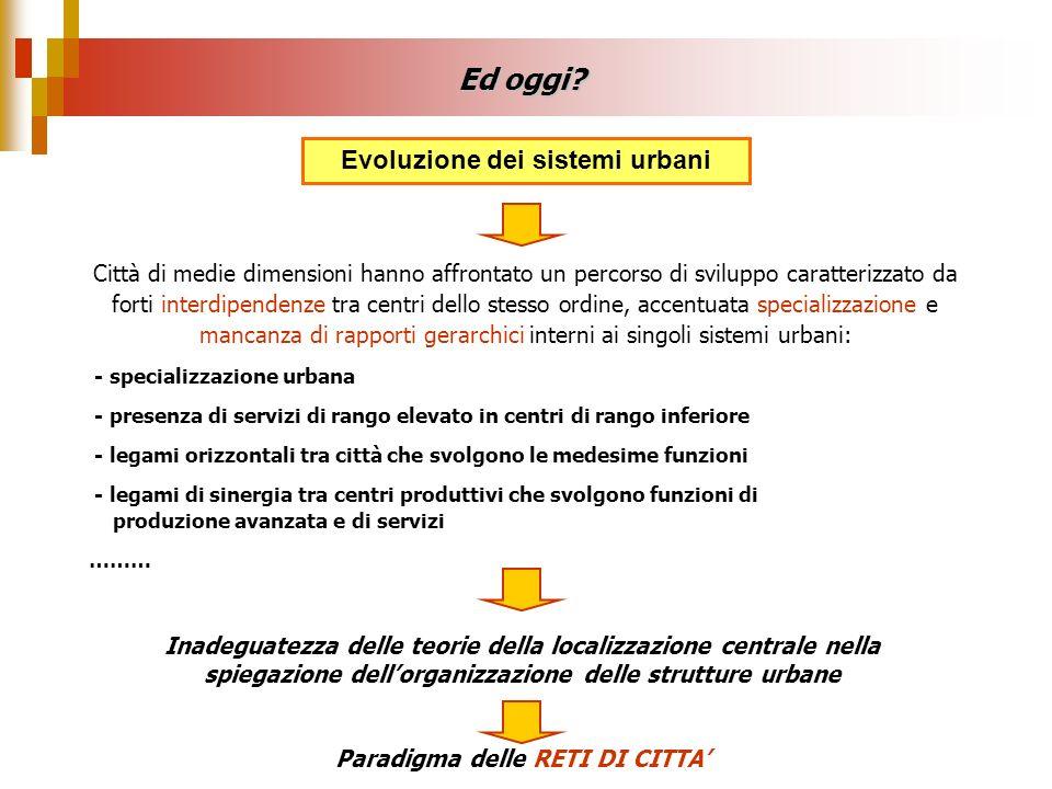 Ed oggi? Evoluzione dei sistemi urbani Città di medie dimensioni hanno affrontato un percorso di sviluppo caratterizzato da forti interdipendenze tra