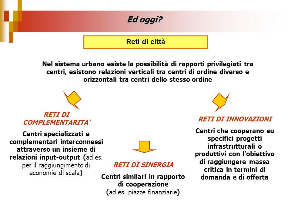 Ed oggi? Reti di città RETI DI COMPLEMENTARITA Centri specializzati e complementari interconnessi attraverso un insieme di relazioni input-output (ad