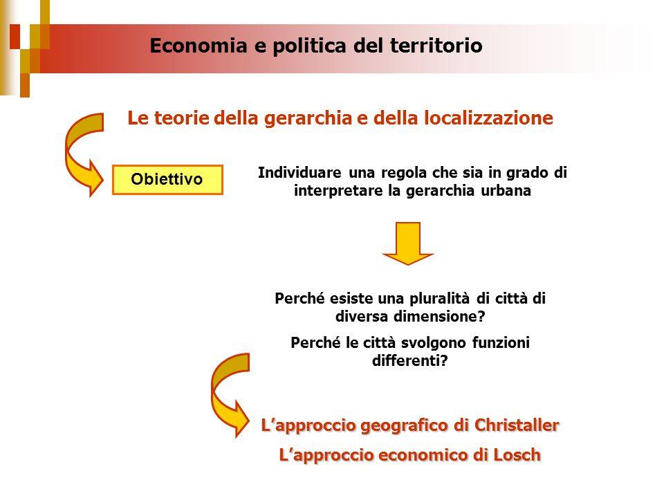 Economia e politica del territorio Le teorie della gerarchia e della localizzazione Obiettivo Individuare una regola che sia in grado di interpretare